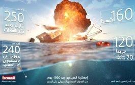 انفوجرافيك | إحصائية ضحايا الصيادين اليمنيين بعد ألف يوم من العدوان والحصار .